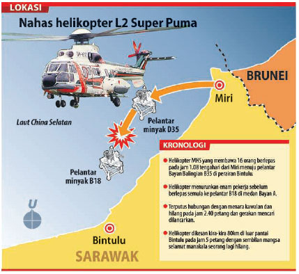 Another Nightmare with MHS (Malaysia Helicopter Services) !